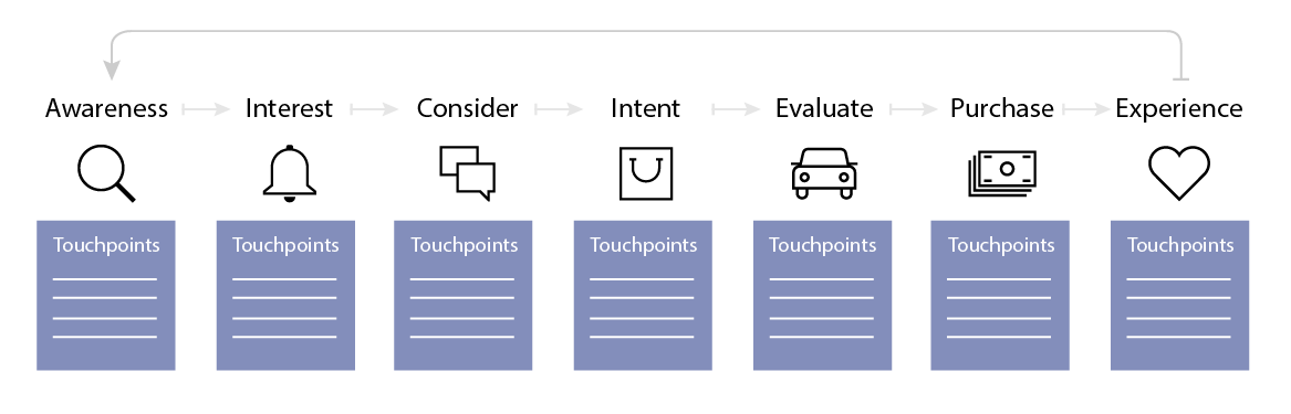 TouchPointGraphicver2-01